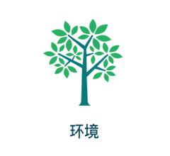Applications - Environnement ZH